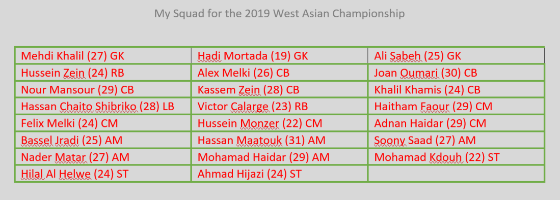my squad for the 2019 west asian championship
