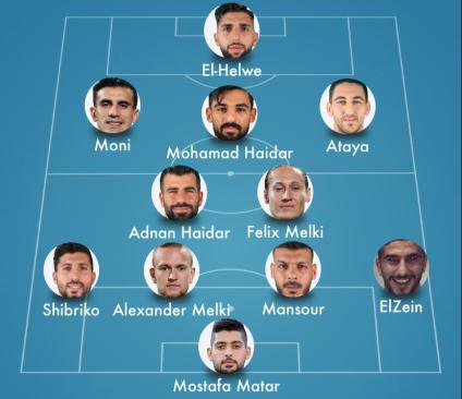 my eleven for friendly vs oman